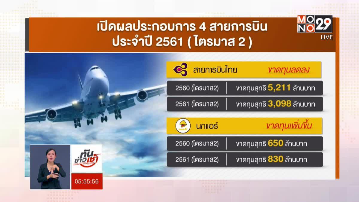 4 สายการบินเปิดผลประกอบการปี 2561 ขาดทุน 4 พันล.