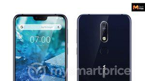 Nokia 7.1 Plus เผยสเปคก่อนเปิดตัว หน้าจอ 6.1 นิ้ว กล้องคู่ 12+13MP
