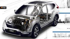 2019 Honda CR-V Hybrid พร้อมลุยตลาดรถ SUV ยุโรป ต.ค.นี้