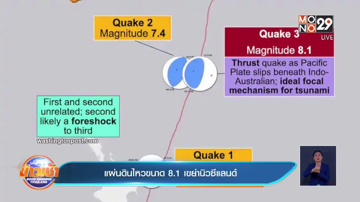 แผ่นดินไหวขนาด 8.1 เขย่านิวซีแลนด์