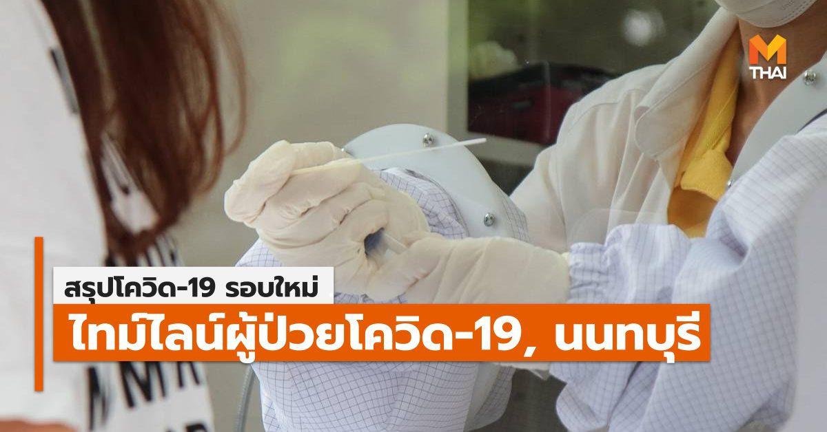 สรุปเคส-ไทม์ไลน์ โควิด-19 จ.นนทบุรี (ล่าสุด)