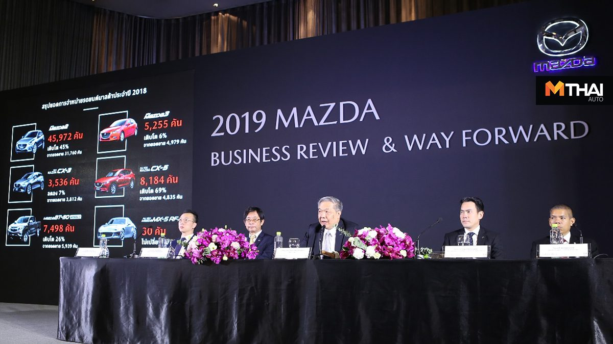 Mazda ระเบิดฟอร์มสุดยอดทำสถิติใหม่ทะลุ 7 หมื่นคัน เตรียม 6 รุ่นเสริมทัพปี 2562