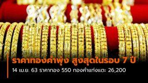 ราคาทองคำพุ่ง 550 บาท สูงสุดในรอบ 7 ปี