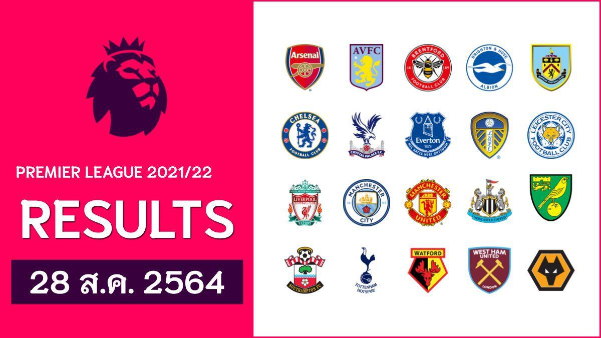 วันเสาร์ 28 ส.ค. ผลบอลพรีเมียร์ลีก อังกฤษ 2021-2022