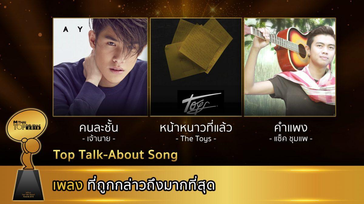 ประกาศรางวัลที่ 2 Top talk about Song