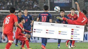 ส่อเจอช้างศึก? เวียดนามหล่นโถ 4 จับสลากฟุตบอลชาย 'ซีเกมส์ 2019'