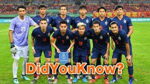 Did You Know? 5 ทีมอันดับโลกสูงสุดในประวัติศาสตร์ที่ 'ช้างศึก' เคยวัดฝีเท้า