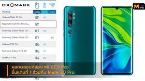เผยคะแนนทดสอบกล้องของ Mi CC9 Pro ได้ 121 คะแนน ขึ้นที่ 1 คู่กับ Mate 30 Pro