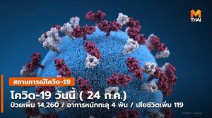 โควิด-19 วันนี้ ( 24 ก.ค.) ป่วยเพิ่ม 14,260 ราย / ผู้ป่วยไอซียูสูงขึ้น