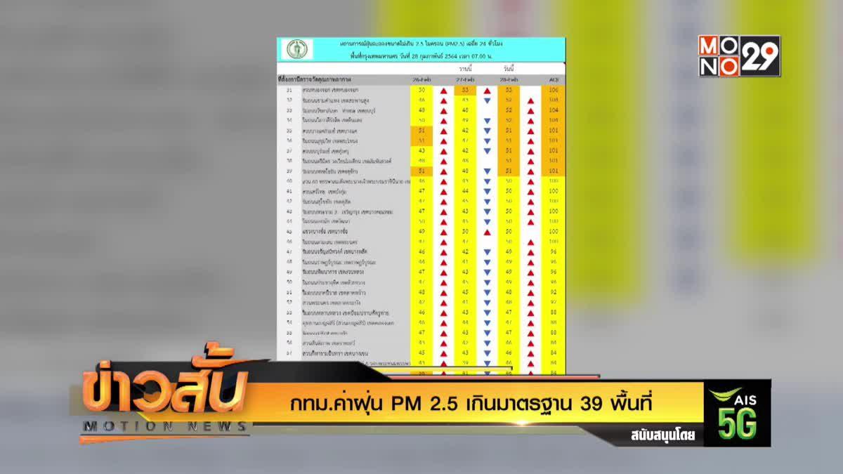 กทม.ค่าฝุ่น PM 2.5 เกินมาตรฐาน 39 พื้นที่