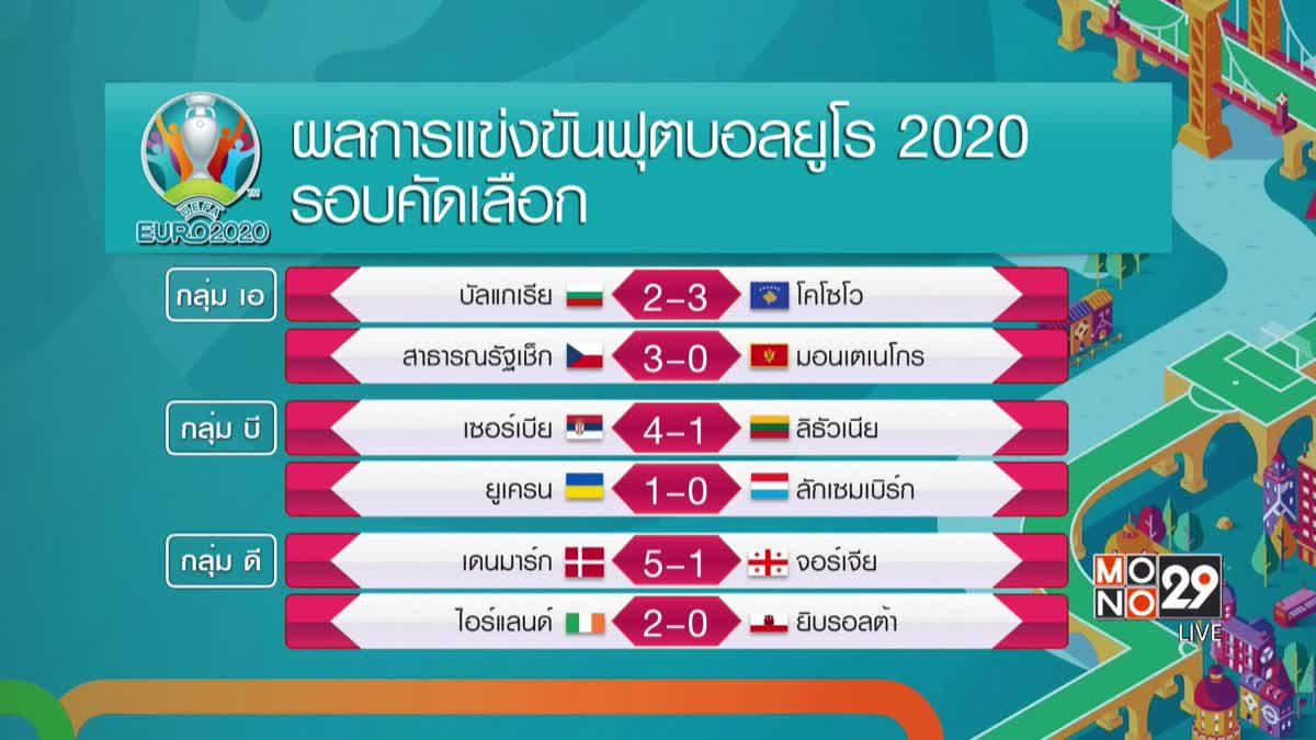 ผลการแข่งขันฟุตบอลยูโร 2020 รอบคัดเลือก 11-06-62