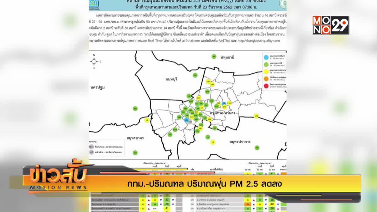 กทม.-ปริมณฑล ปริมาณฝุ่น PM 2.5 ลดลง