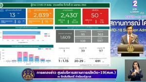 สรุปแถลงศบค. โควิด 19 ในไทย วันนี้ 23/04/2563 | 11.30 น.