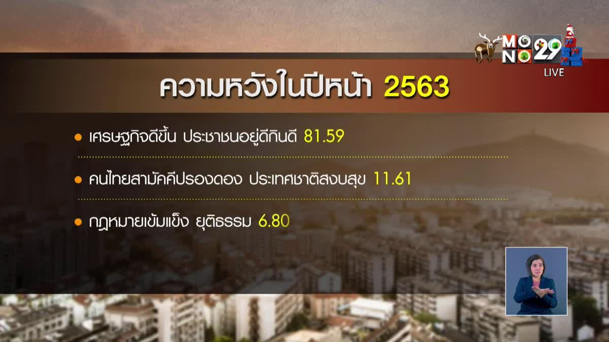 ผลโพลที่สุดแห่งปีคนไทย
