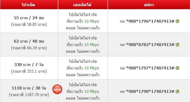โปรเน็ตทรูไม่ลดสปีด 10 Mbps