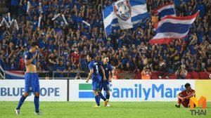 สุดสะใจแฟนบอล!! ทีมชาติไทยฉลองแชมป์ SUZUKI CUP สมัยที่ 5