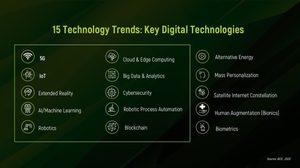 """""""AIS 5G Business เผยเทรนด์เทคโนโลยีที่องค์กรและธุรกิจต้องใช้ ทางรอดยุค New Normal"""