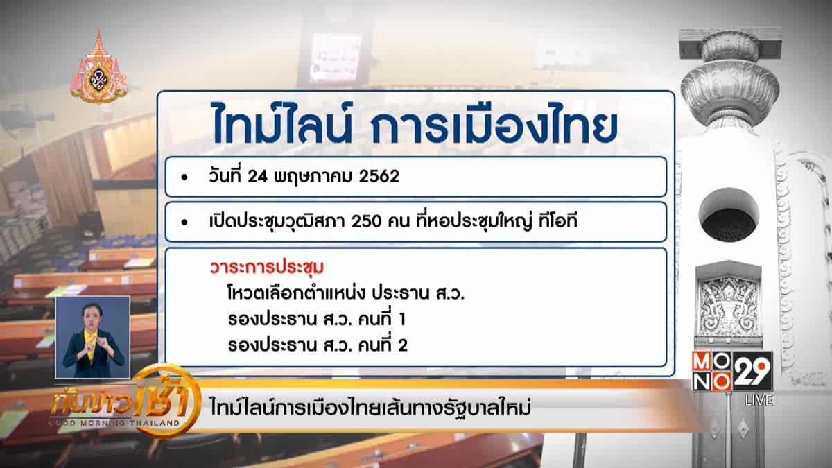 รายงาน ไทม์ไลน์การเมืองไทยเส้นทางรัฐบาลใหม่