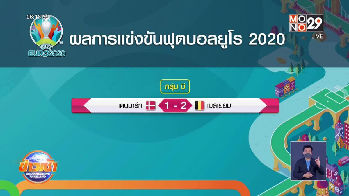 ผลการแข่งขันฟุตบอลยูโร 2020