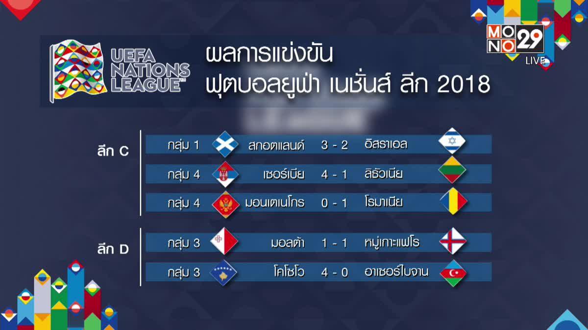 ผลการแข่งขันฟุตบอล ยูฟ่า เนชั่นส์ลีก 2018