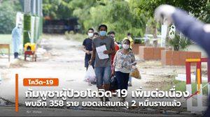 กัมพูชาป่วยโควิด-19 เพิ่ม 358 ราย ดับอีก 5 ราย