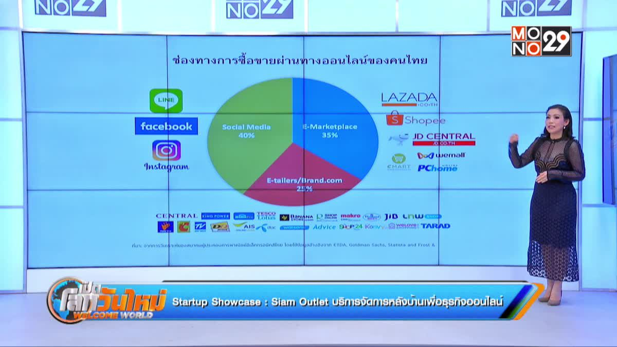 Startup Showcase ตอน : Siam Outlet บริการจัดการหลังบ้านเพื่อธุรกิจออนไลน์