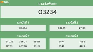 หวยฮานอย งวดวันที่ 28 กันยายน 2564