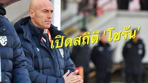 """เหลือเชื่อ? เปิดสถิติ """"โซรัน ยานโควิช"""" คุมทัพ ทีมชาติไทย U23"""
