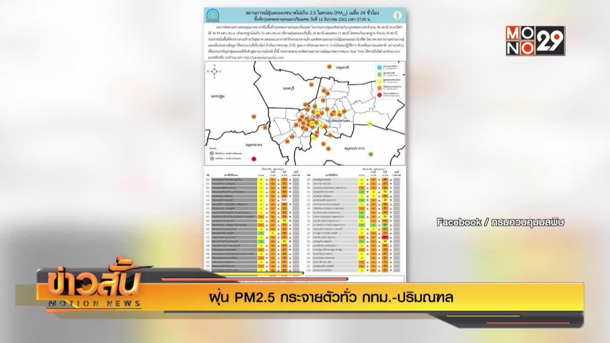 ฝุ่น PM2.5 กระจายตัวทั่ว กทม.-ปริมณฑล