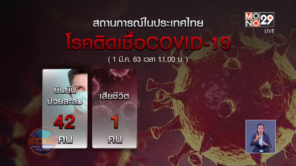 สธ.พบผู้ป่วยโควิด-19 เสียชีวิตเป็นคนแรกของไทย