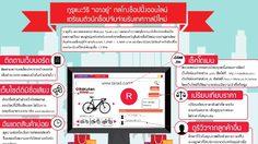 เผยกลโกงช็อปปิ้งออนไลน์ ซื้อขายออนไลน์อย่างไร ให้ปลอดภัย