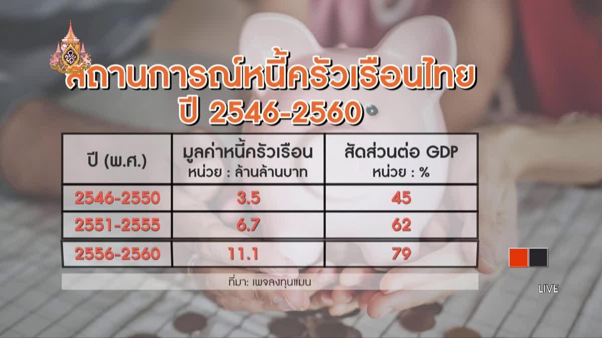 """29 LifeSmart : รู้กินรู้ใช้ กับ ลงทุนแมน ตอน : ย้อนรอยสถานการณ์ """"หนี้ครัวเรือนไทย"""""""
