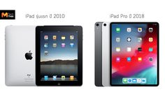 รวม iPad ตั้งแต่รุ่นแรกกับการเดินทางที่แสนยาวไกลสู้รุ่นล่าสุด