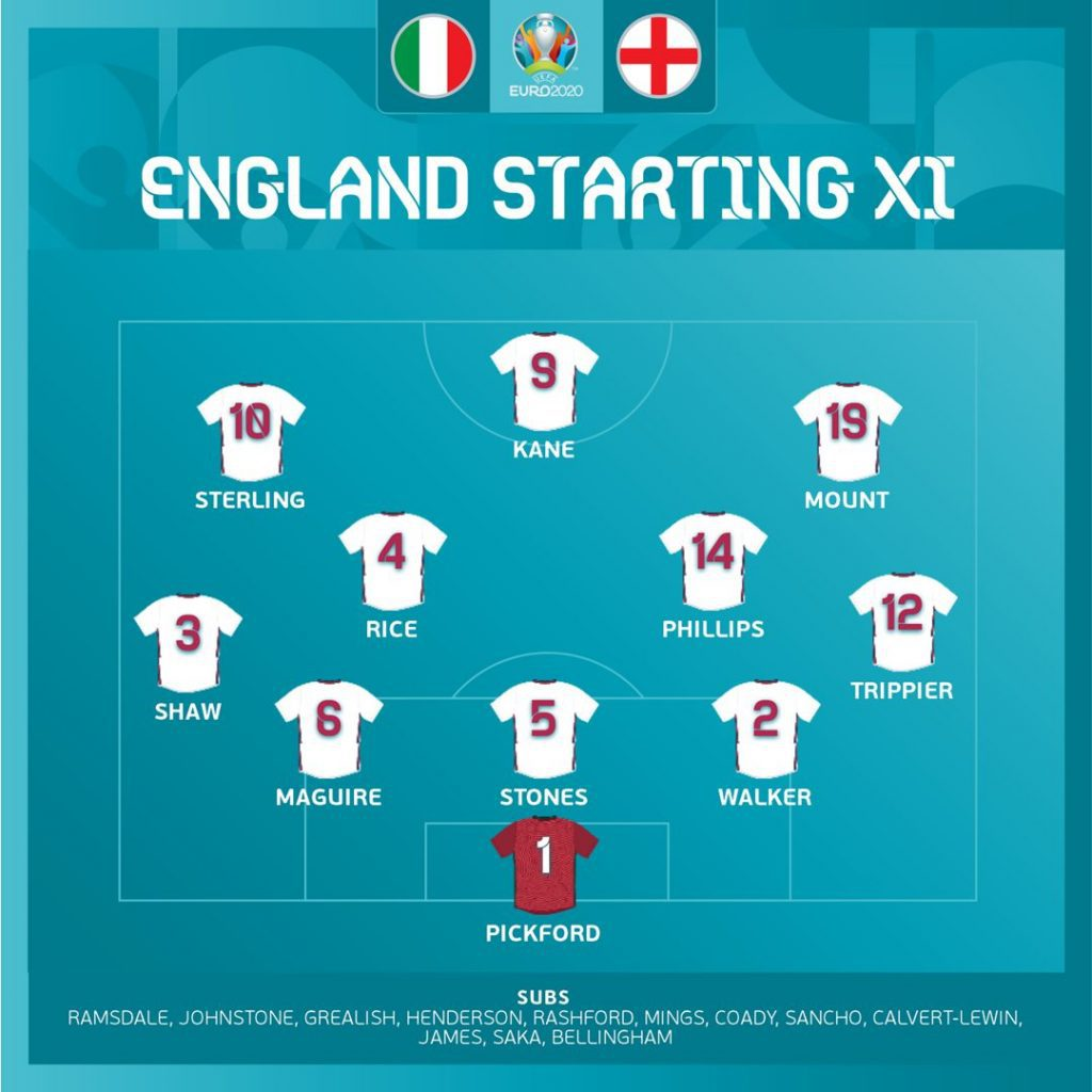 แผนการเล่นทีมชาติอังกฤษ