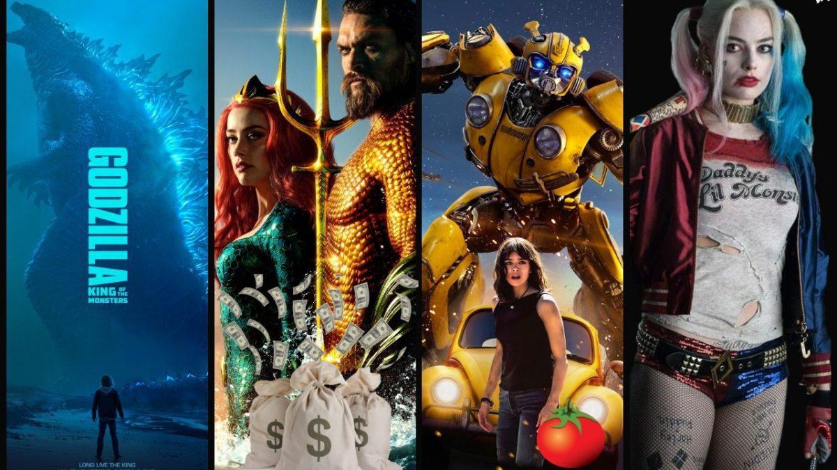 ตย.ก๊อตซิล่า+ รายได้ Aquamanในจีน + Bumblebee รีวิวดี +Harley เตรียมเปิดกล้อง