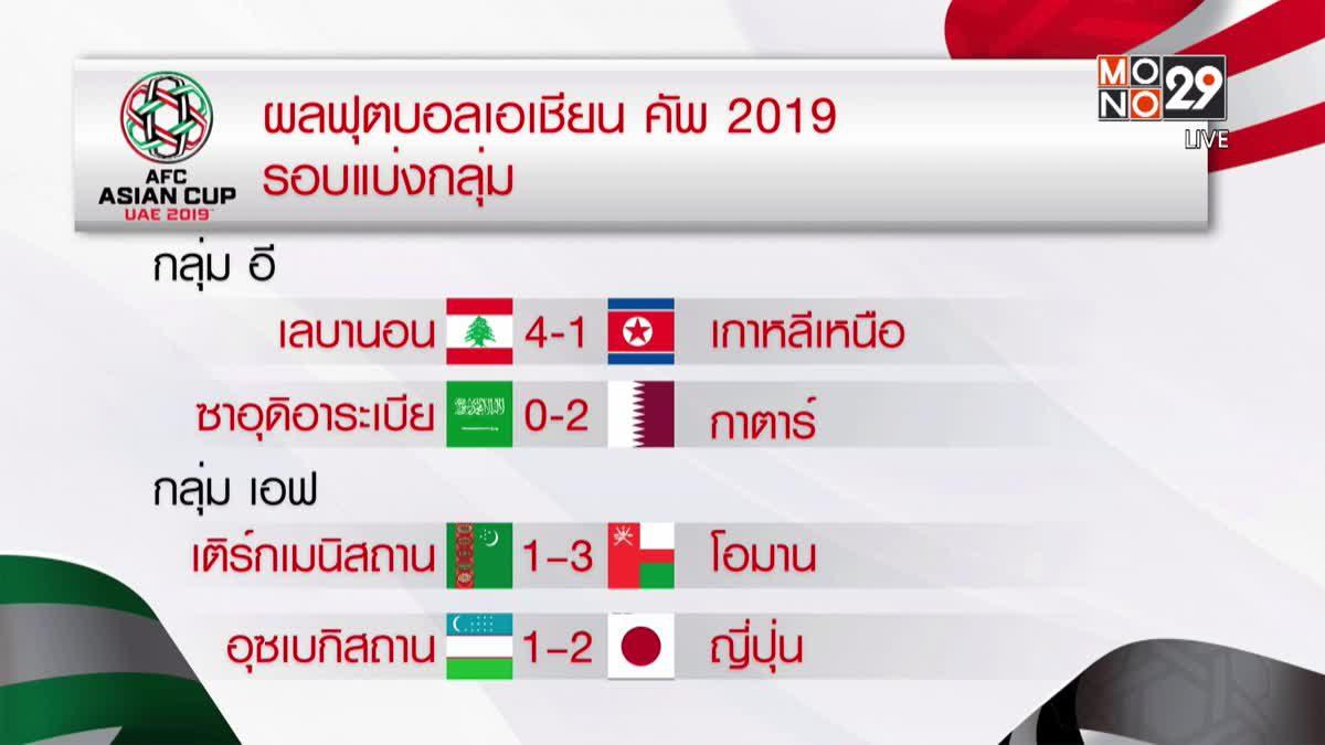ผลการแข่งขันฟุตบอลเอเชียนคัพ 2019