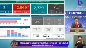 สรุปแถลงศบค. โควิด 19 ในไทย วันนี้ 3/05/2563 | 11.30 น.