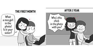 จริงสุดๆ ความสัมพันธ์ที่แตกต่างของคู่รัก ช่วงจีบเดือนแรก กับ ตอนเป็นสามีภรรยา