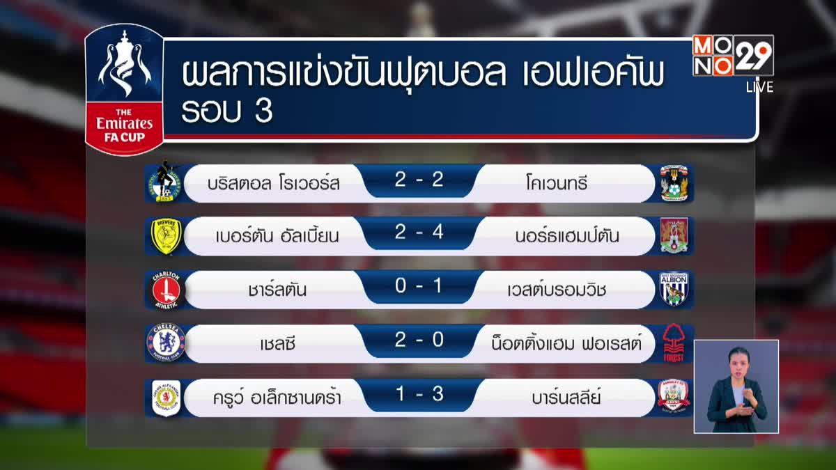 ข่าวเช้า Good Morning Thailand 06-12-63
