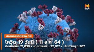 โควิดวันนี้ – 11 ส.ค. ติดเชื้อเพิ่ม 21,038 / หายป่วยเพิ่ม 22,012