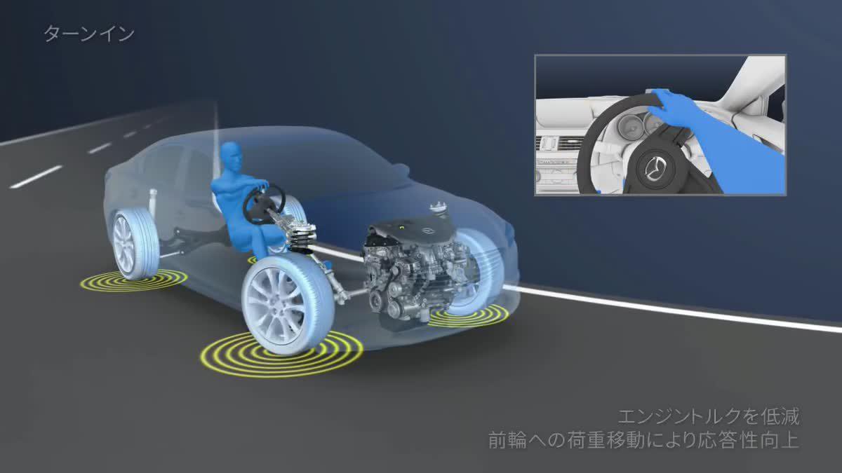 Mazda CX-8 มาพร้อมกับระบบ GVC Plus (G-Vectoring Control) เวอร์ชั่นใหม่