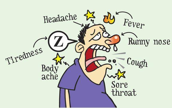 รวมคำศัพท์ภาษาอังกฤษ อาการป่วย (Symptoms Vocabularies)