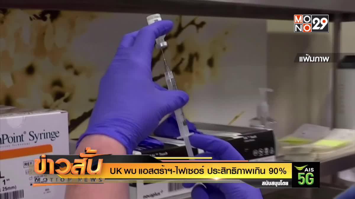 UK พบ แอสตร้าฯ-ไฟเซอร์ ประสิทธิภาพเกิน 90%