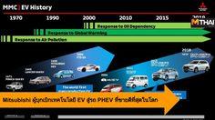 Mitsubishi ผู้บุกเบิกเทคโนโลยี EV สู่รถ PHEV ที่ขายดีที่สุดในโลก