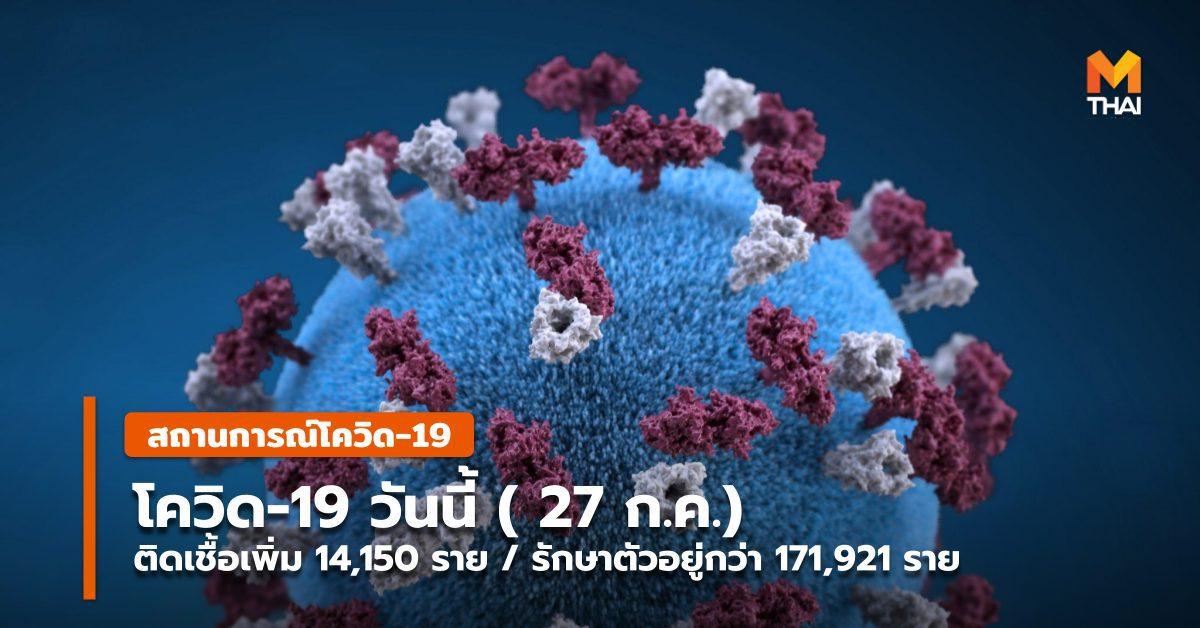 โควิด-19 วันนี้ ( 27 ก.ค. ) พบติดเชื้อเพิ่ม 14,150 ราย