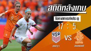 สถิติหลังเกม : สหรัฐอเมริกา vs ฮอลแลนด์ (7 ก.ค. 62)