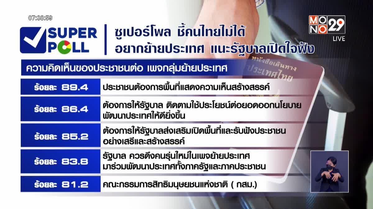ซูเปอร์โพล ชี้คนไทยไม่ได้อยากย้ายประเทศ แนะรัฐบาลเปิดใจฟัง