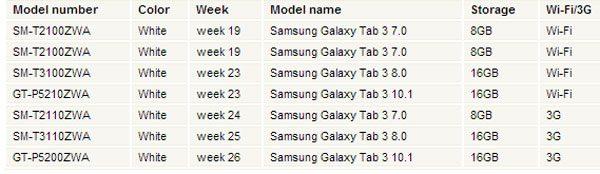 Samsung-Timeline