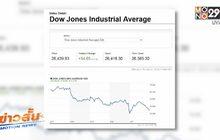 ดาวโจนส์ขยับขึ้นจากแรงหนุนจากข้อมูลเศรษฐกิจที่แข็งแกร่งของสหรัฐ