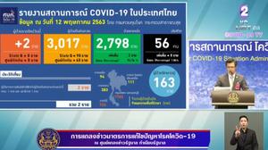 สรุปแถลงศบค. โควิด 19 ในไทย วันนี้ 12/05/2563 | 11.30 น.